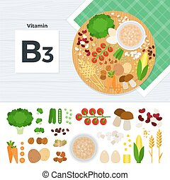 Products with vitamin B3