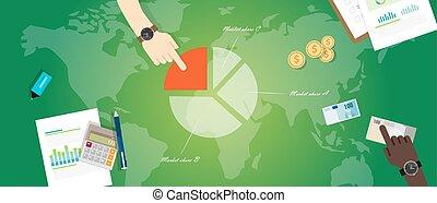 produit, business, profit, graphique, part, graphique circulaire, marché, économie