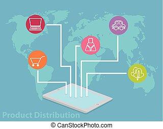 produit, distribution