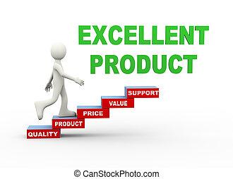produit, mot, étapes, 3d, qualité, homme