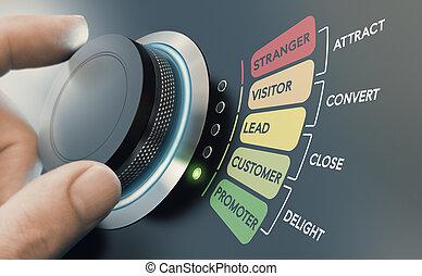 produkcja, nawrócić, kampania, promoters., pomyślny, handel, concept., doprowadzenia, inbound, przychodnie
