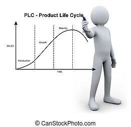 produkt, leben, schreibende, person, zyklus, 3d