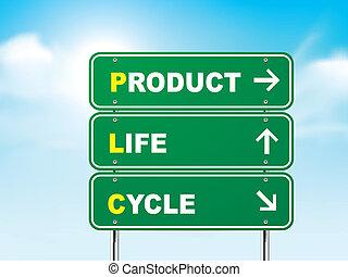 produkt, leben, zeichen, 3d, straße, zyklus