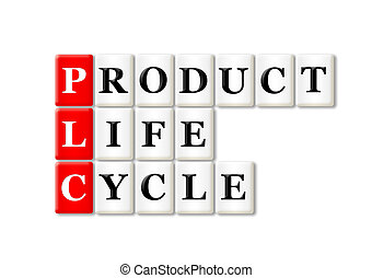 produkt, lebenszyklus