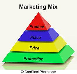 produkt, pyramid, marknadsföra, pris, blanda, plats, ...