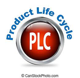 produkt, taste, -, leben, plc, runder , zyklus
