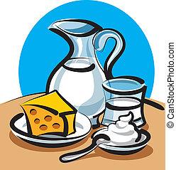 produkter, mjölk