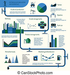 produktion, oel, infographics