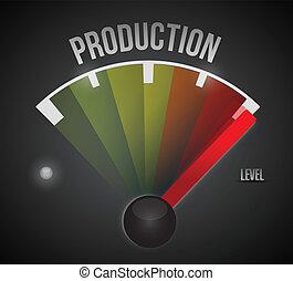 produktion, wasserwaage, messen, meter, von, niedrig, zu, hoch