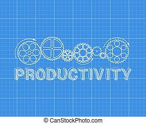 produtividade, blueprint