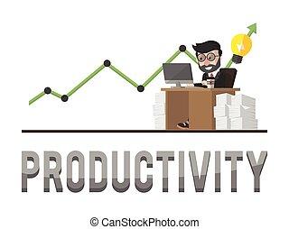 produtividade, conceito negócio