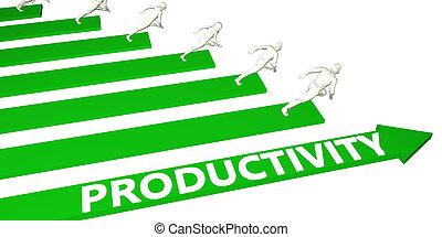produtividade, consultar