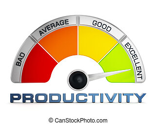 produtividade, níveis