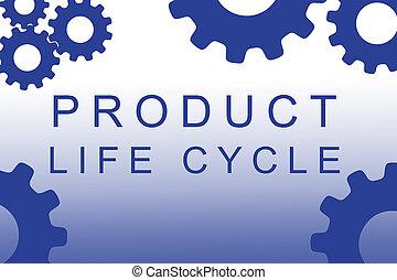produto, conceito, ciclo vida