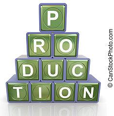 produzione, piramide, 3d