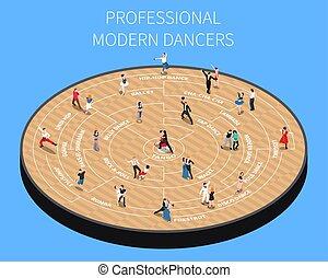 profesjonalny, isometric, tancerze, nowoczesny, flowchart