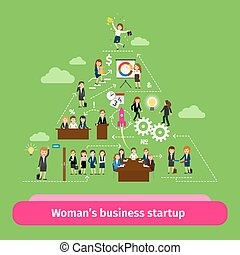 Professional women business structure
