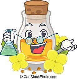 Professor mustard oil isolated with the character vector...