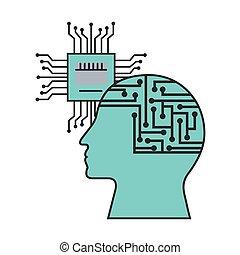profil, stromkreis, hauptplatine, intelligenz, künstlich, menschliche