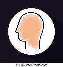 profile human design