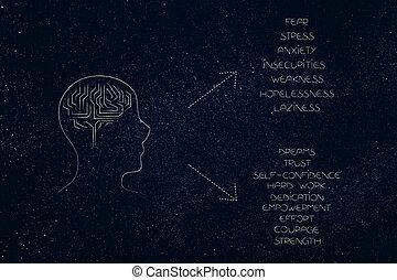 profilo, entrambi, positivo, elenchi, sentimenti, cervello, negtive, persona, icona