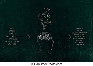 profilo, lightbulb, testa, suo, sopra, mente, gearwheel, persona, andare, positività, negativity, icona