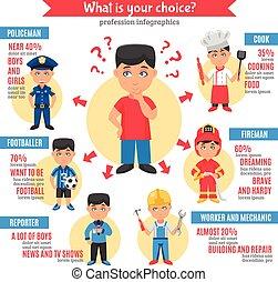profissões, crianças, infographics