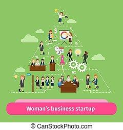 profissional, negócio, estrutura, mulheres