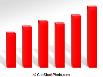 A 3d red bar chart illustration showing profits or growth.