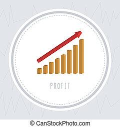 Profit chart1