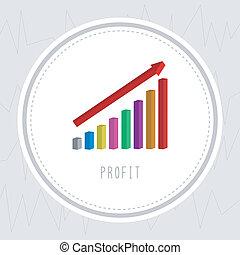 Profit chart2