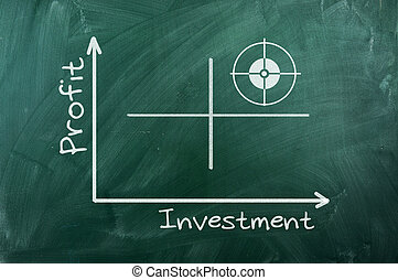profit, diagramme, investissement