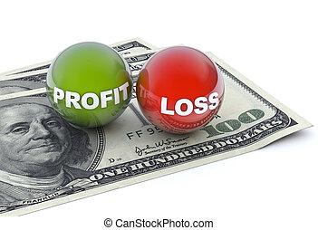 profit, förlust