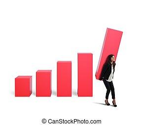 profit, femme affaires, augmentation
