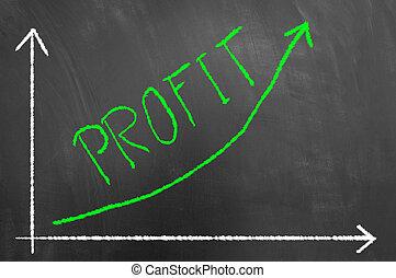Profit growing arrow on blackboard chart made with green chalk