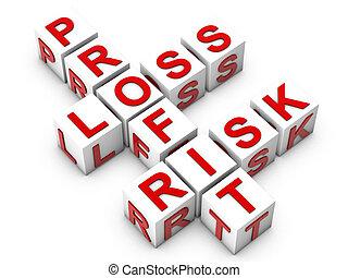 Profit Loos Risk