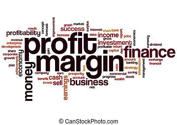 Profit margin word cloud