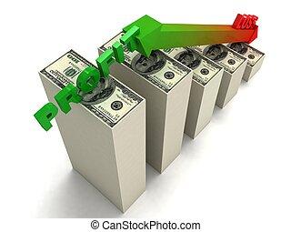 profit, perte, euro, graphique