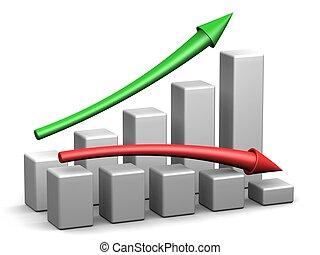 profit, perte, graphique