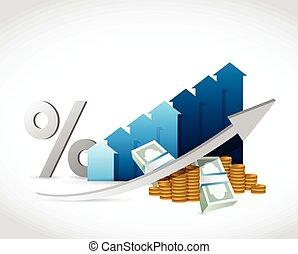 profit, pourcentages, business, graphique