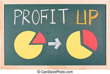 Profit up words and pie chart