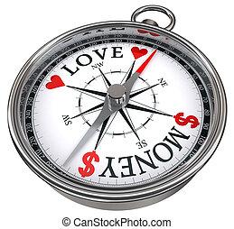 profit versus loss words on compass
