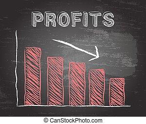 Profits Down Blackboard