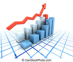 profits montants