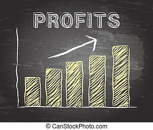 Profits Up Blackboard