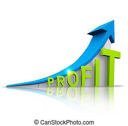 profitto, grafico