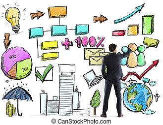 progetto, affari, analisi