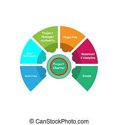 progetto, diagramma, keywords, carta