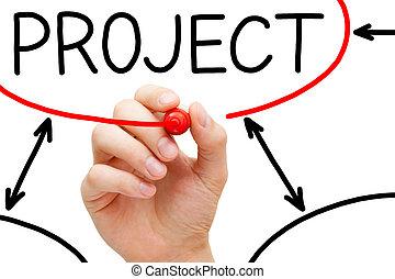 progetto, mano, diagramma flusso, disegno