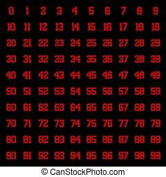 progetto serie, numeri, collezione, rosso